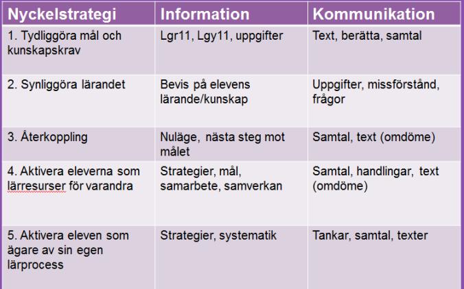 bfl-information